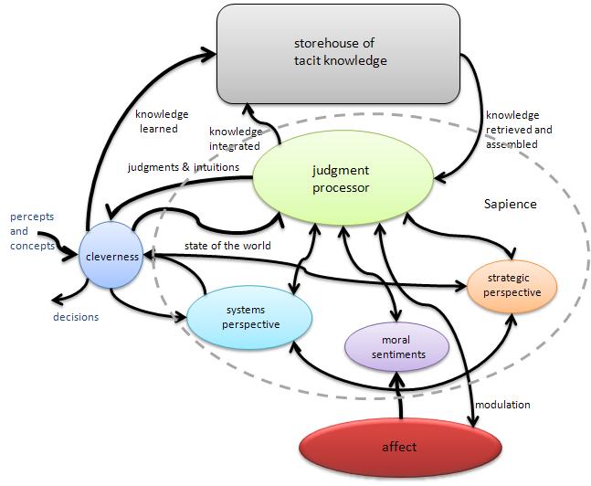 moral judgement and decision making pdf